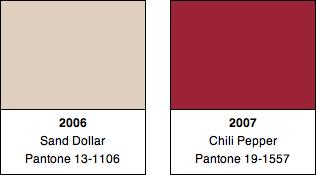 Pantone Colors 2006, 2007